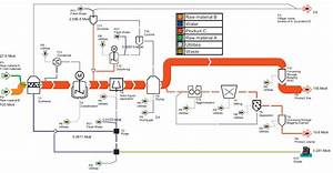 Diagrams Chemical Process Flow Diagram Software Picture