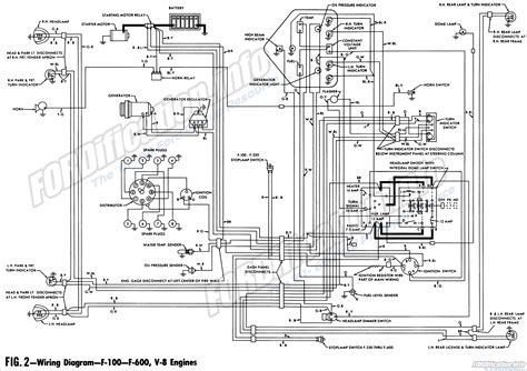 1961 ford truck wiring diagrams fordification info the 61 66 ford resource