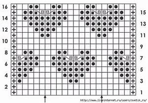 Лунный календарь чистка печени малахов