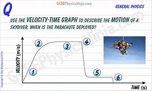 20  Skydiver Velocity-time Graph