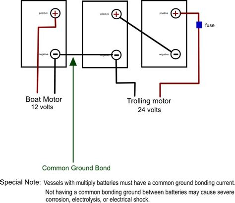 Volt Battery Wiring Page Iboats Boating Forums