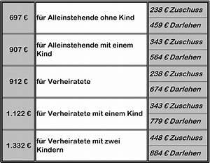 Freelancer Gehalt Berechnen : business wissen management security gehalt kalkulieren ~ Themetempest.com Abrechnung