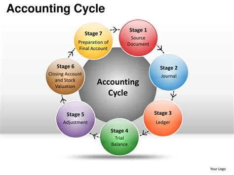 Learn Accounting Online  Learn Accounting Online  Pinterest. Carne Con Champiñones Receta. App Development Companies Los Angeles. Life Alert Cost Per Month Cedar Rapids Banks. Comptia Continuing Education. City Employee Discounts Lincoln Bible College. Marble Restoration Miami Goforth Water Supply. Network Support Engineer School. Help Filing For Divorce Local Business Website