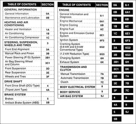motor repair manual 1994 suzuki swift navigation system 1998 2001 suzuki swift system wiring diagram manuals online