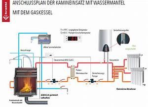 Wasserführender Kamin Anschluss : mbm pw 10 p bs w 10kw wasserf hrender eck kamineinsatz ~ A.2002-acura-tl-radio.info Haus und Dekorationen