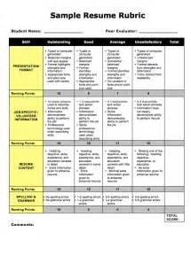 rubric for resume writing search results for free rubric template for calendar 2015