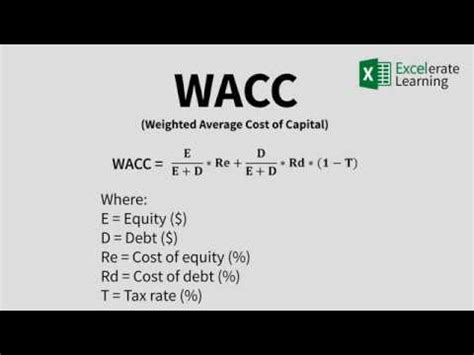 calculate wacc  excel template youtube