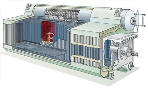 Babcock & Wilcox Boilers - Nationwide Boiler Inc.