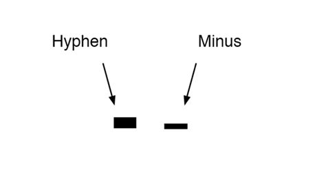 Using Em Dashes, En Dashes And Hyphens Within