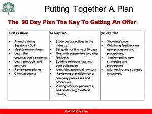 call center action plan template - the 90 day plan a key to getting an offer ppt video