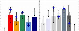 Distribution Of The Bar Fraction As A Function Of The