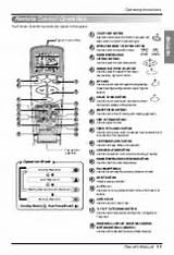 Lg neo plasma air conditioner manual s24ahp nd6.