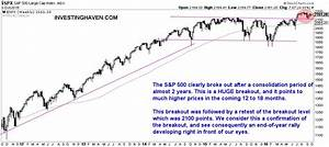 Will The Stock Market Crash In 2017? - Investing Haven