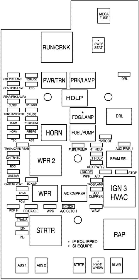 2006 Gmc Fuse Box Wiring Diagram by Gmc Mk1 Generation 2006 Fuse Box Diagram