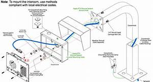 Buy Voip Door Phone Systems  Sip   Voip Intercoms