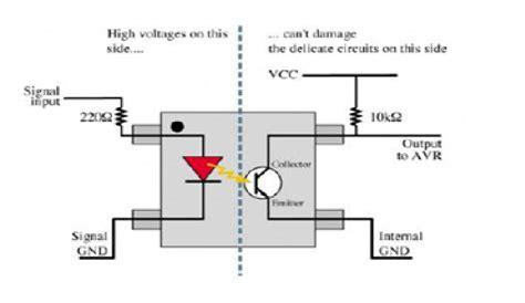 ilmu elektro listrik optocoupler ic pc
