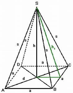 Quadratische Pyramide A Berechnen : sabine tullits rund um die schule mathematik ~ Themetempest.com Abrechnung