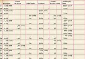 basic accounting general ledger