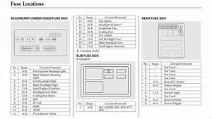 Acura Mdx 2010 Primary Underhood Fuse Box Diagram