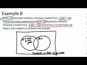 Venn Diagrams  Examples  Basic Probability And Statistics