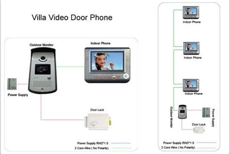 Video Door Phone Wire Connected Polarity Install
