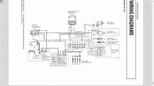 Kubota Rtv 1100 Wiring Diagram