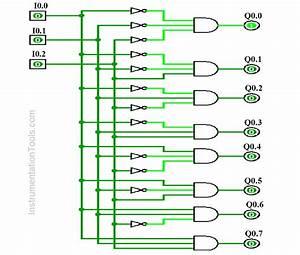 3 To 8 Line Decoder Plc Ladder Diagram