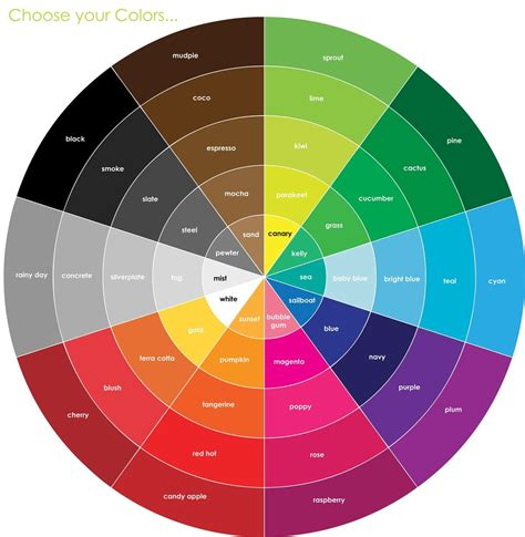 Use the palette to pick a color or the sliders to set the rgb, hsv, cmyk components. 3107e7aded0502e633a6f9b5cda52991.jpg 1,200×1,230 pixels | Color wheel, Colour wheel theory ...