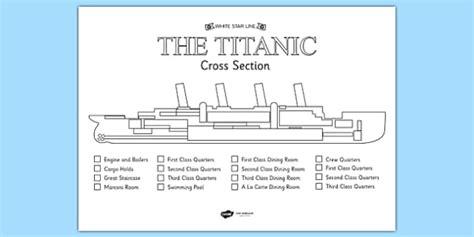 titanic cross section colour labelling