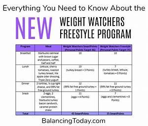 Weight Watchers Smartpoints Berechnen : new weight watchers freestyle plan and overview ~ Themetempest.com Abrechnung