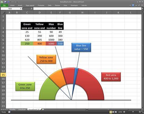 36 excel chart templates free premium templates