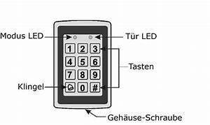 Elektronisches Türschloss Wlan : elektronisches t rschloss und transponder ffnungssystem ~ Michelbontemps.com Haus und Dekorationen