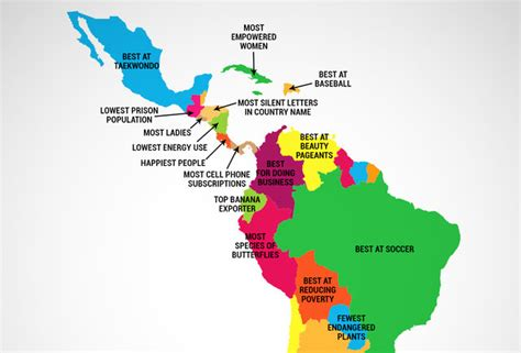 What Latin American Country Is Best At