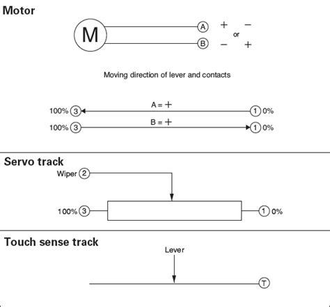 slide potentiometer wiring diagram 34 wiring diagram