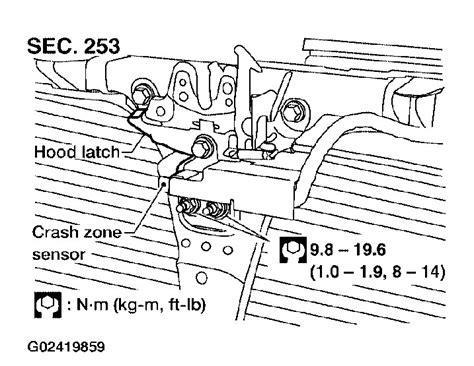 Javelin Wiring Diagram Fuse Box