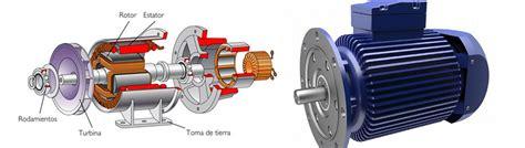 Os Electric Motors by Motores El 233 Ctricos De Corriente Continua C C