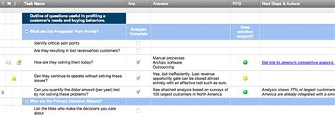 customer  analysis smartsheet