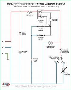 🏆 [Wiring DIAGRAM ] Lg Double Door Refrigerator Wiring Diagram and Manual Wiring  Diagram - ONLINE.CASALAMM.EDU.MXonline.casalamm.edu.mx