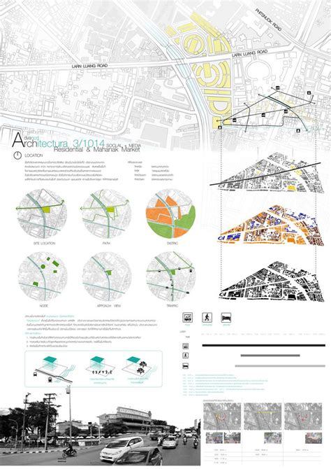 As 137 Melhores Imagens Em Urbanismo No Pinterest