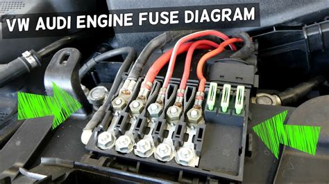 Audi Fuse Box Repair Wire by Audi Vw Engine Bay Fuses Above Battery Diagram And
