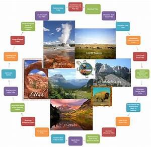 Managing The Quality Of Environmental Data At Epa Region 8