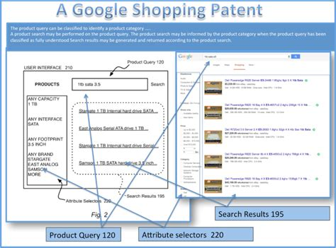 Understanding Question/Query Answering In Search & How It ...