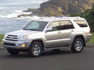 blue book value for used cars 2003 toyota highlander electronic throttle control 2003 toyota 4runner pricing ratings expert review kelley blue book