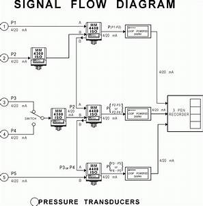 Ashcroft Pressure Transducer Wiring Diagram