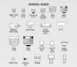 image gallery light bulb base types