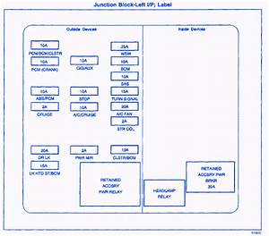 Chevy Avalance 2004 Fuse Box  Block Circuit Breaker Diagram