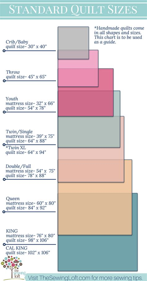 size quilt measurements quilt size chart the ultimate quilters guide the