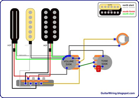 The Guitar Wiring Blog Diagrams Tips April