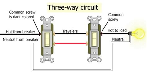 How Lights That Are Connected Multiple Switches Work