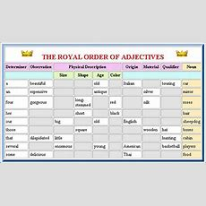 Order Of Adjectives English Grammar